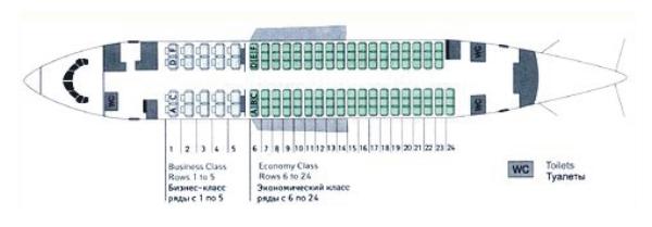 Схемы расположения сидений.