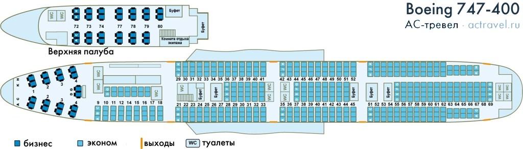 Boeing-747 схема салона